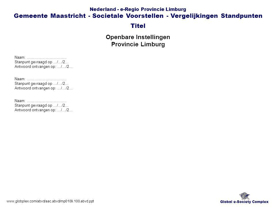 Global e-Society Complex Nederland - e-Regio Provincie Limburg Gemeente Maastricht - Societale Voorstellen - Vergelijkingen Standpunten Media TV Titel www.globplex.com/abvd/aac.abvd/mp0109.100.abvd.ppt Naam: …………………………..