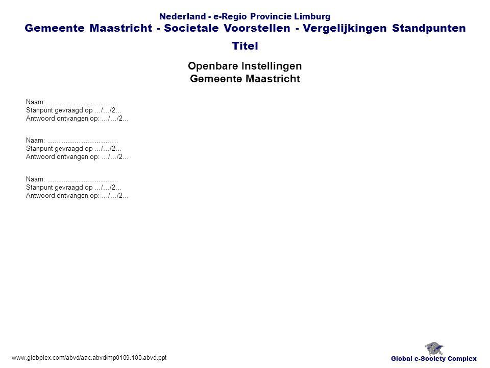 Global e-Society Complex Nederland - e-Regio Provincie Limburg Gemeente Maastricht - Societale Voorstellen - Vergelijkingen Standpunten Openbare Instellingen Gemeente Maastricht Titel www.globplex.com/abvd/aac.abvd/mp0109.100.abvd.ppt Naam: …………………………..