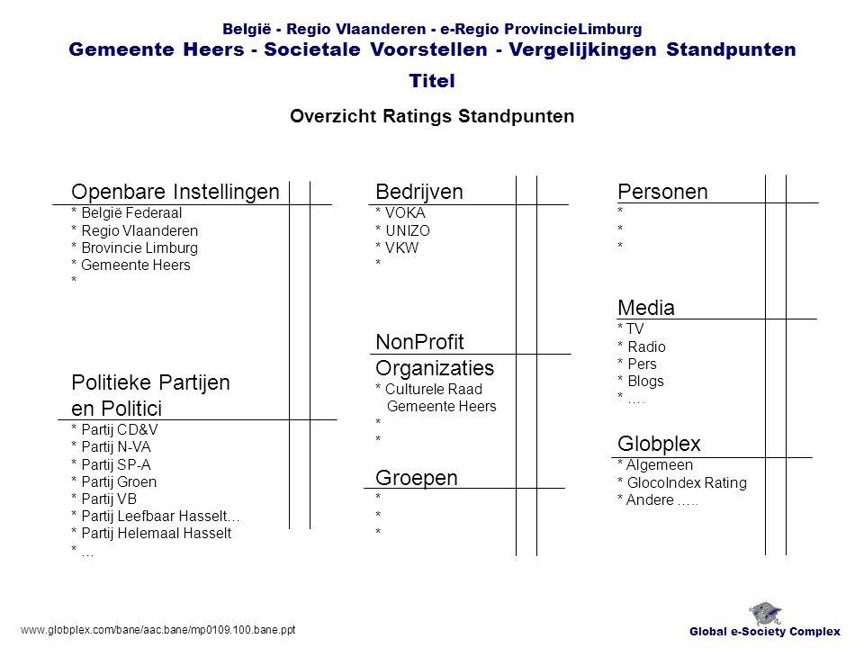 Global e-Society Complex België - Regio Vlaanderen - e-Regio ProvincieLimburg Gemeente Heers - Societale Voorstellen - Vergelijkingen Standpunten Globplex Andere: ….
