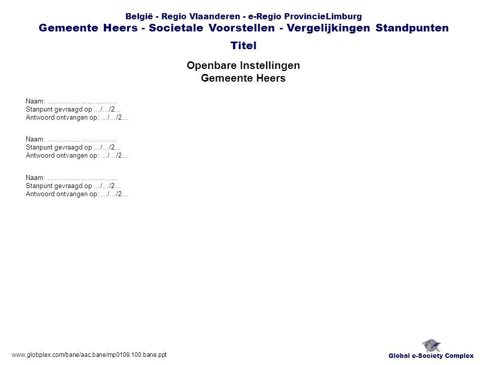 Global e-Society Complex België - Regio Vlaanderen - e-Regio ProvincieLimburg Gemeente Heers - Societale Voorstellen - Vergelijkingen Standpunten Bedrijven UNIZO Titel www.globplex.com/bane/aac.bane/mp0109.100.bane.ppt Naam: …………………………..