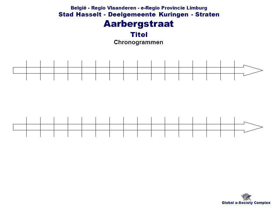 België - Regio Vlaanderen - e-Regio Provincie Limburg Stad Hasselt - Deelgemeente Kuringen - Straten Chronogrammen Global e-Society Complex Aarbergstraat Titel