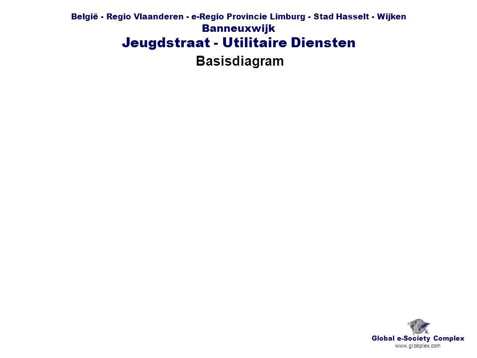België - Regio Vlaanderen - e-Regio Provincie Limburg - Stad Hasselt - Wijken Banneuxwijk Jeugdstraat - Utilitaire Diensten Basisdiagram Global e-Soci