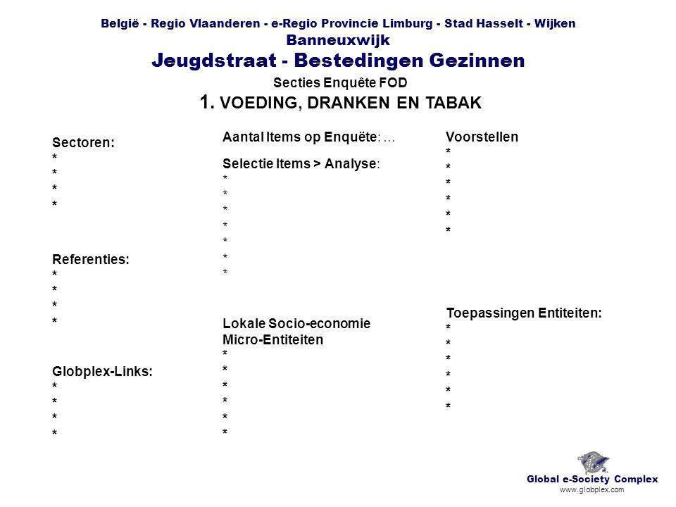 België - Regio Vlaanderen - e-Regio Provincie Limburg - Stad Hasselt - Wijken Banneuxwijk Jeugdstraat - Bestedingen Gezinnen Secties Enquête FOD 1.