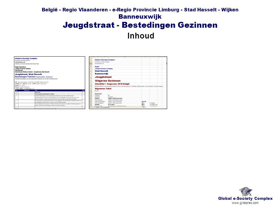België - Regio Vlaanderen - e-Regio Provincie Limburg - Stad Hasselt - Wijken Banneuxwijk Jeugdstraat - Bestedingen Gezinnen Inhoud Global e-Society Complex www.globplex.com