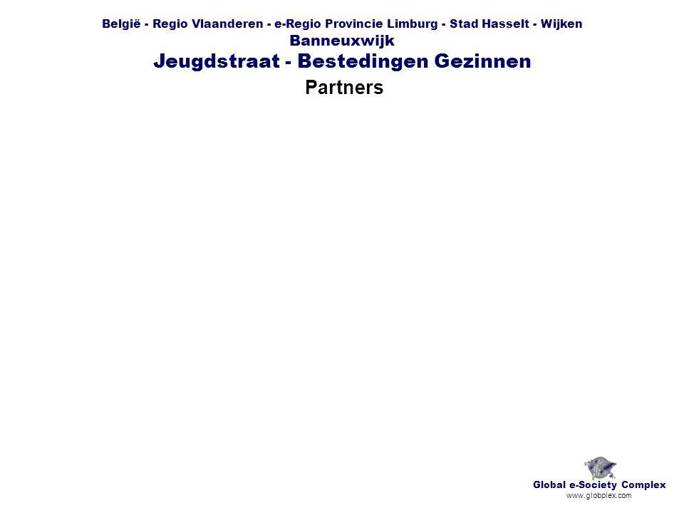 België - Regio Vlaanderen - e-Regio Provincie Limburg - Stad Hasselt - Wijken Banneuxwijk Jeugdstraat - Bestedingen Gezinnen Partners Global e-Society Complex www.globplex.com