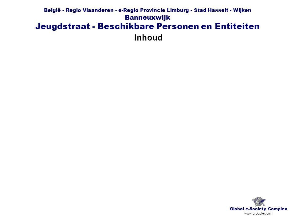 België - Regio Vlaanderen - e-Regio Provincie Limburg - Stad Hasselt - Wijken Banneuxwijk Jeugdstraat - Beschikbare Personen en Entiteiten Inhoud Glob