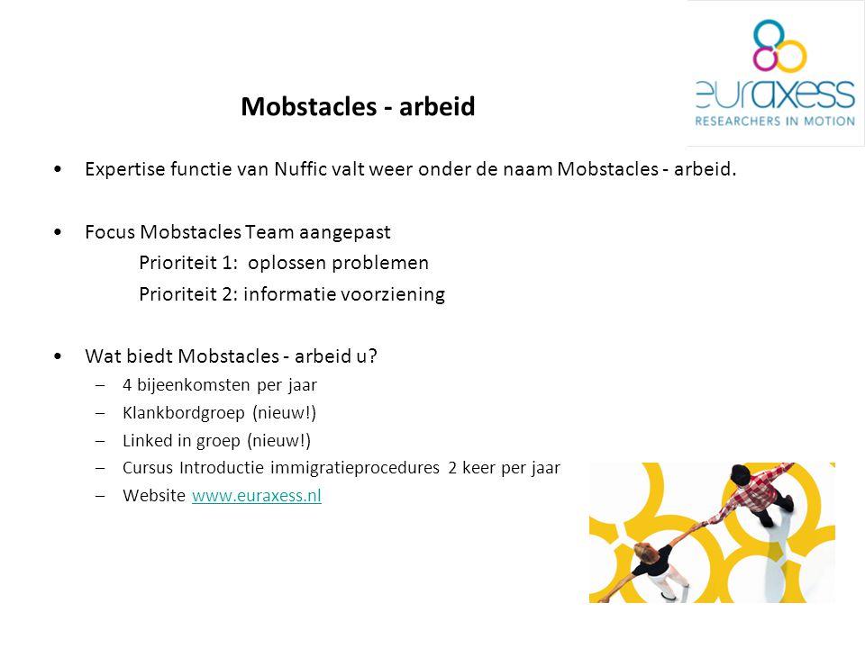 Mobstacles - arbeid Expertise functie van Nuffic valt weer onder de naam Mobstacles - arbeid.