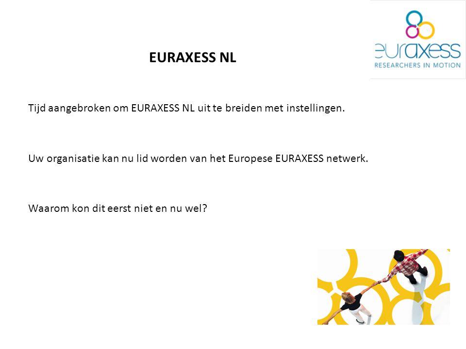 EURAXESS NL Tijd aangebroken om EURAXESS NL uit te breiden met instellingen.