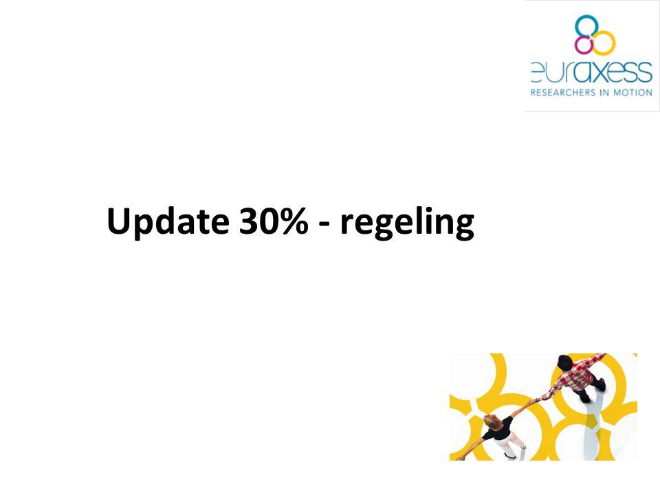 Update 30% - regeling