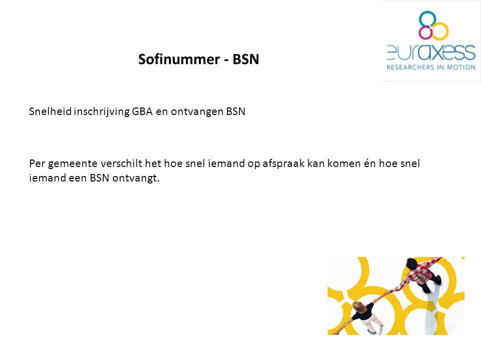 Sofinummer - BSN Snelheid inschrijving GBA en ontvangen BSN Per gemeente verschilt het hoe snel iemand op afspraak kan komen én hoe snel iemand een BSN ontvangt.