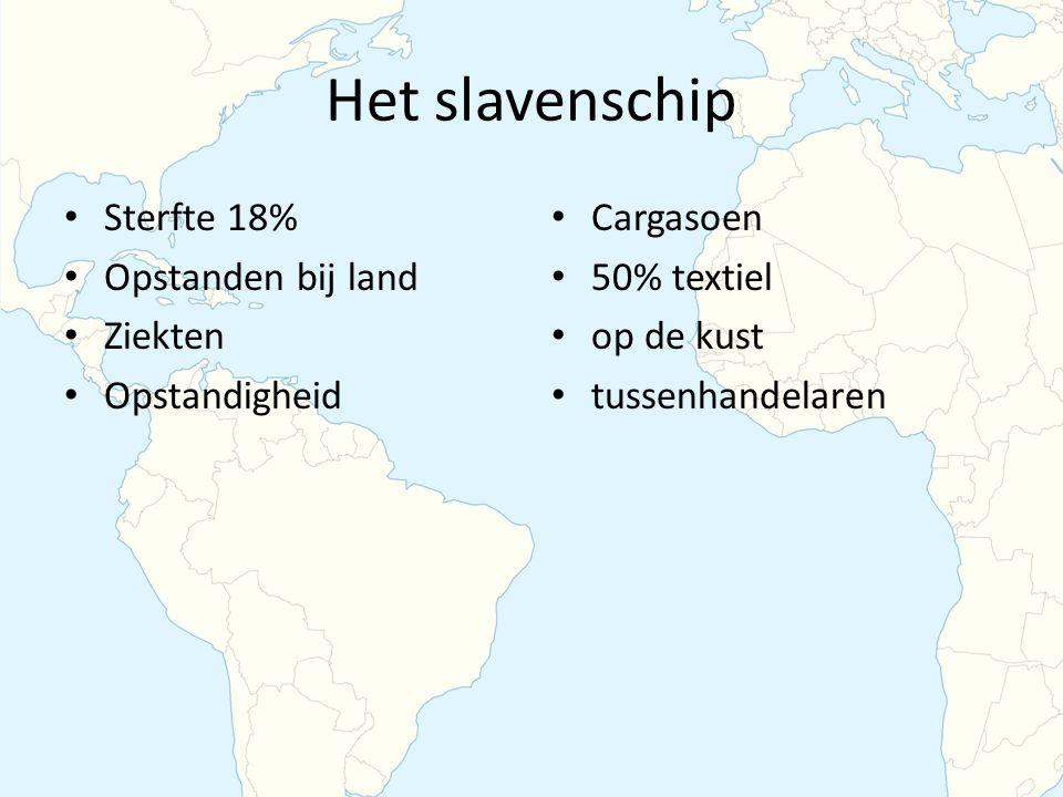 Economische impact op de Republiek Basis voor industrialisatie (Williams, 1944) Voor Nederland geen impact (Emmer, 2003) Brutomarge (62 a 78 mln) was grotendeels winst voor iemand in de Republiek, impact dus groter dan gedacht (Van Rossum & Fatah- Black, 2012).