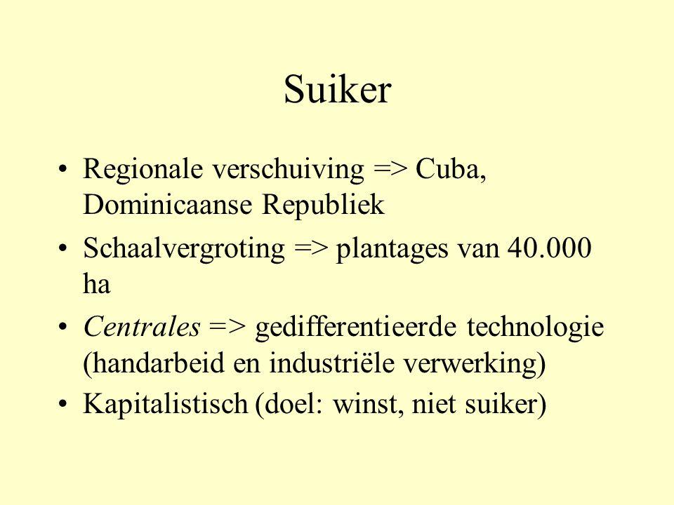 Suiker Regionale verschuiving => Cuba, Dominicaanse Republiek Schaalvergroting => plantages van 40.000 ha Centrales => gedifferentieerde technologie (handarbeid en industriële verwerking) Kapitalistisch (doel: winst, niet suiker)