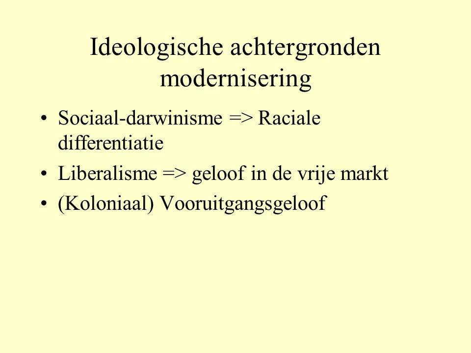 Ideologische achtergronden modernisering Sociaal-darwinisme => Raciale differentiatie Liberalisme => geloof in de vrije markt (Koloniaal) Vooruitgangsgeloof