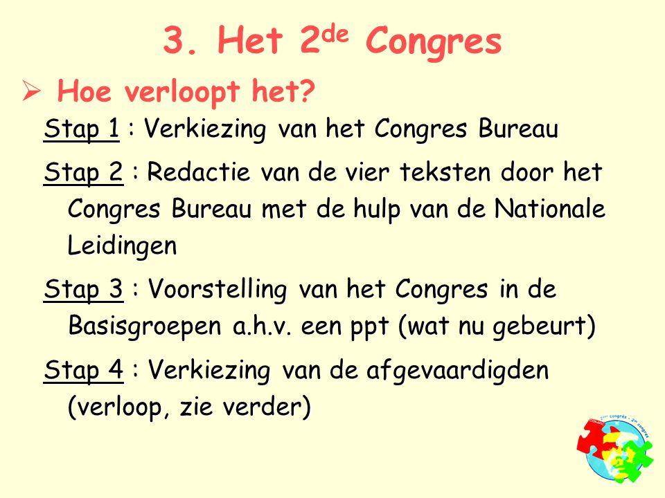 Stap 1 : Verkiezing van het Congres Bureau Stap 2 : Redactie van de vier teksten door het Congres Bureau met de hulp van de Nationale Leidingen Stap 3 : Voorstelling van het Congres in de Basisgroepen a.h.v.
