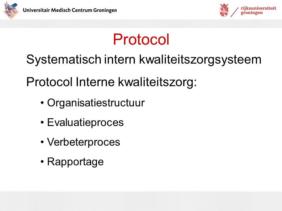 Protocol Systematisch intern kwaliteitszorgsysteem Protocol Interne kwaliteitszorg: Organisatiestructuur Evaluatieproces Verbeterproces Rapportage