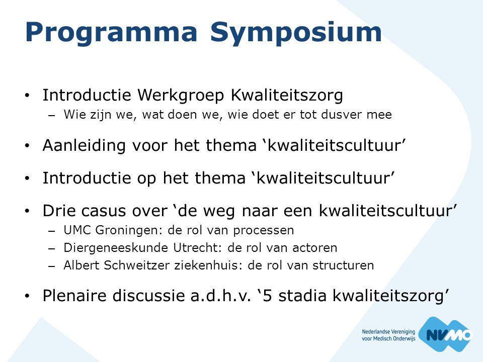 NIAZ = Nederlands Instituut voor Accreditatie in de Zorg Interne audit
