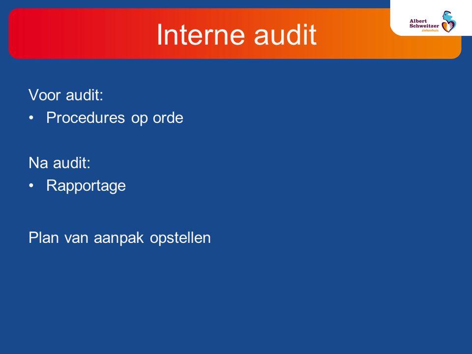 Voor audit: Procedures op orde Na audit: Rapportage Plan van aanpak opstellen