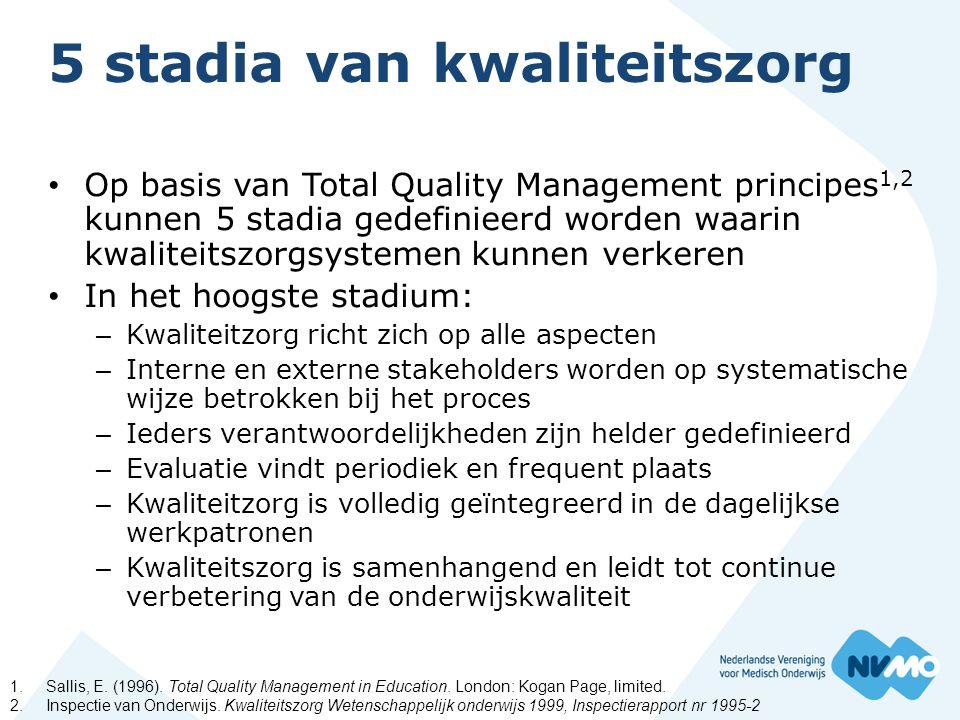 Op basis van Total Quality Management principes 1,2 kunnen 5 stadia gedefinieerd worden waarin kwaliteitszorgsystemen kunnen verkeren In het hoogste stadium: – Kwaliteitzorg richt zich op alle aspecten – Interne en externe stakeholders worden op systematische wijze betrokken bij het proces – Ieders verantwoordelijkheden zijn helder gedefinieerd – Evaluatie vindt periodiek en frequent plaats – Kwaliteitzorg is volledig geïntegreerd in de dagelijkse werkpatronen – Kwaliteitszorg is samenhangend en leidt tot continue verbetering van de onderwijskwaliteit 1.Sallis, E.