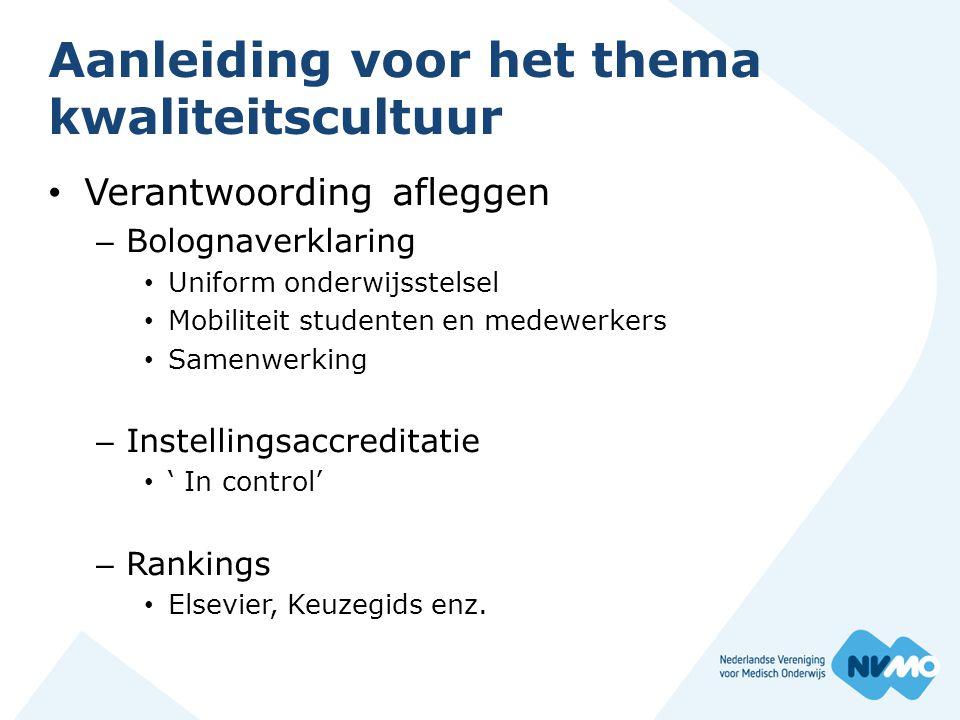Aanleiding voor het thema kwaliteitscultuur Verantwoording afleggen – Bolognaverklaring Uniform onderwijsstelsel Mobiliteit studenten en medewerkers Samenwerking – Instellingsaccreditatie ' In control' – Rankings Elsevier, Keuzegids enz.