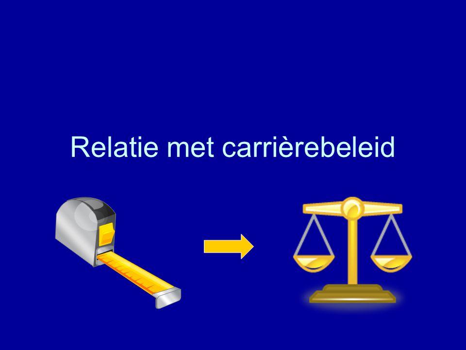 Relatie met carrièrebeleid