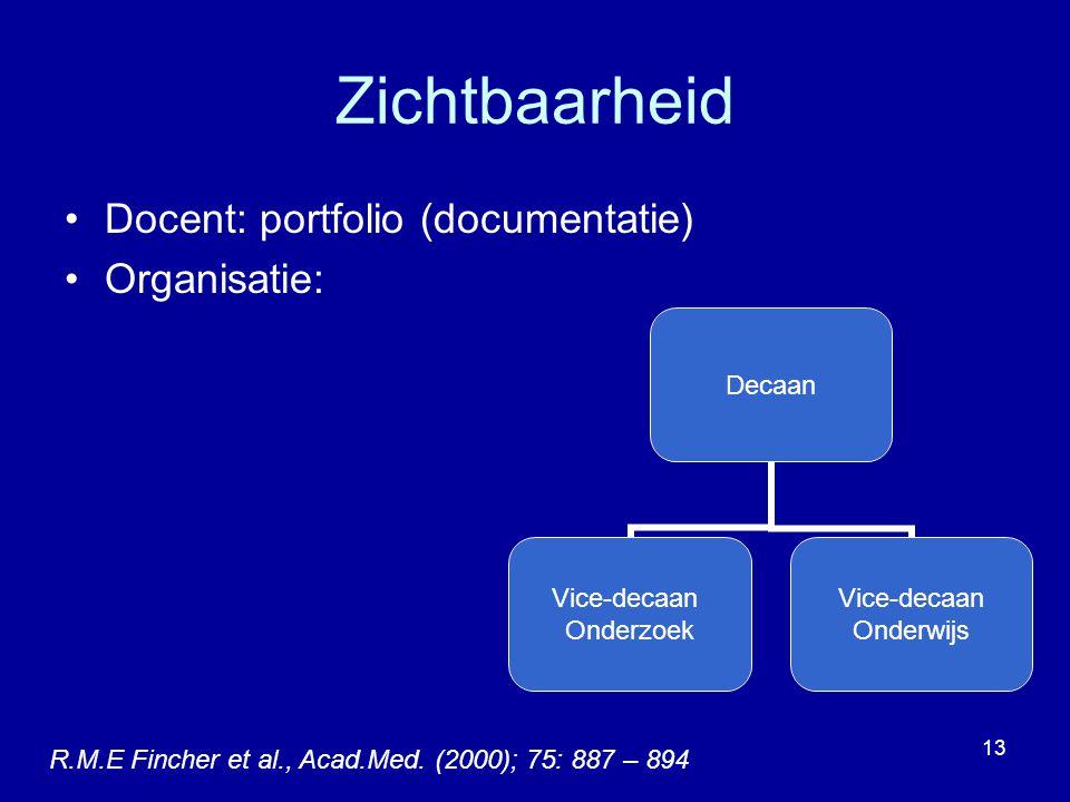13 Zichtbaarheid Docent: portfolio (documentatie) Organisatie: R.M.E Fincher et al., Acad.Med.