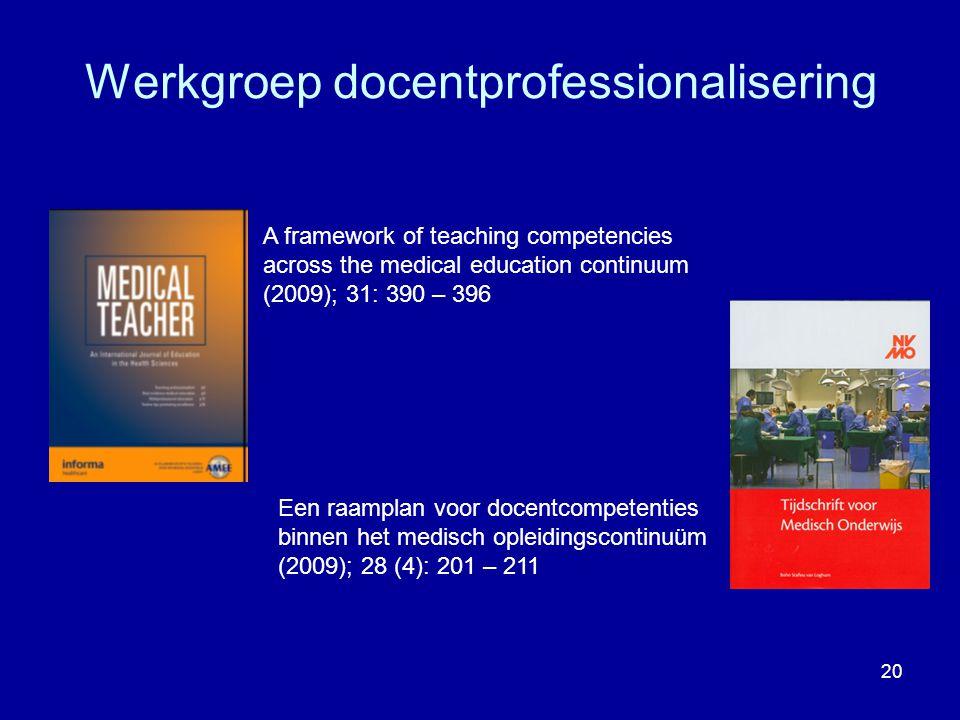 20 Werkgroep docentprofessionalisering A framework of teaching competencies across the medical education continuum (2009); 31: 390 – 396 Een raamplan voor docentcompetenties binnen het medisch opleidingscontinuüm (2009); 28 (4): 201 – 211