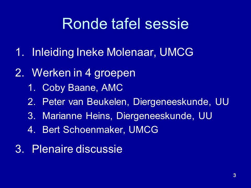 3 Ronde tafel sessie 1.Inleiding Ineke Molenaar, UMCG 2.Werken in 4 groepen 1.Coby Baane, AMC 2.Peter van Beukelen, Diergeneeskunde, UU 3.Marianne Heins, Diergeneeskunde, UU 4.Bert Schoenmaker, UMCG 3.Plenaire discussie