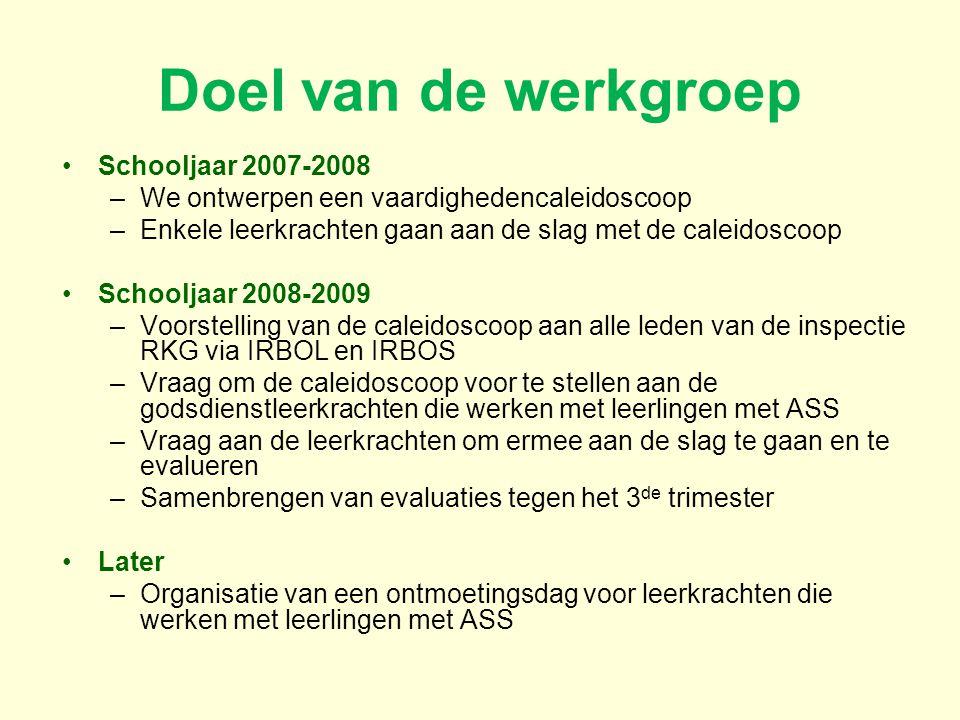 Schooljaar 2007-2008 –We ontwerpen een vaardighedencaleidoscoop –Enkele leerkrachten gaan aan de slag met de caleidoscoop Schooljaar 2008-2009 –Voorst