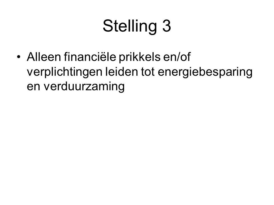 Stelling 3 Alleen financiële prikkels en/of verplichtingen leiden tot energiebesparing en verduurzaming
