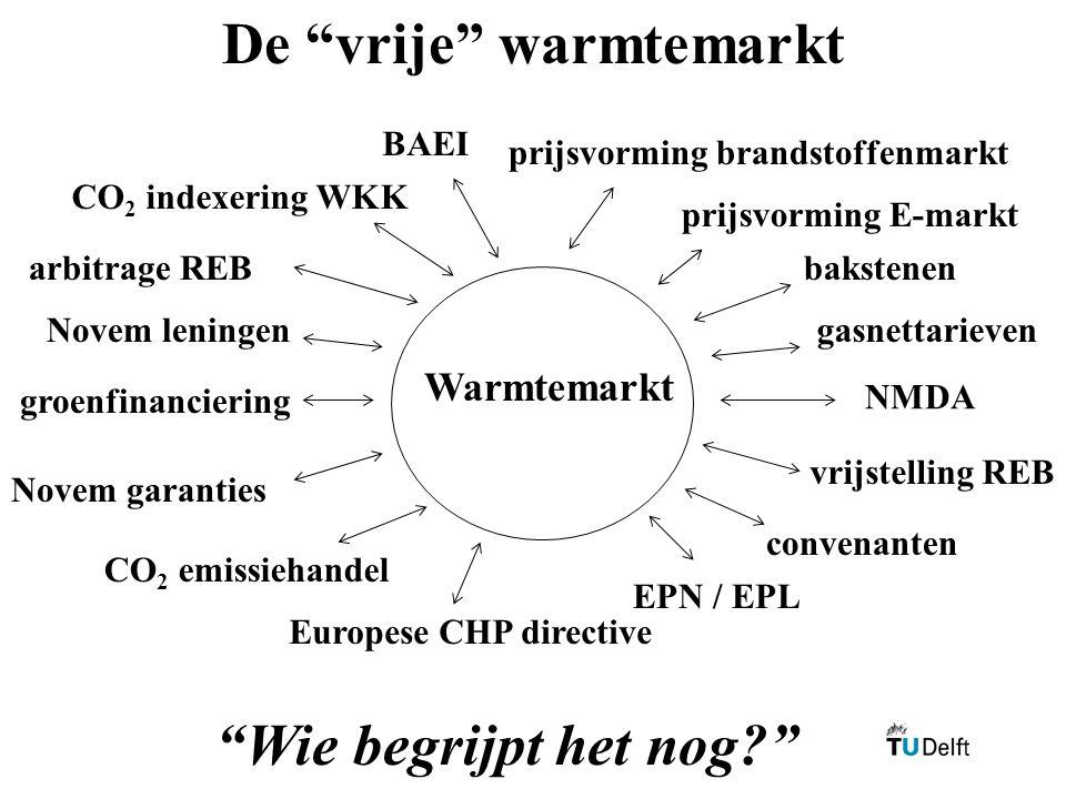 """De """"vrije"""" warmtemarkt Novem garanties """"Wie begrijpt het nog?"""" Warmtemarkt BAEI bakstenen prijsvorming E-markt gasnettarieven prijsvorming brandstoffe"""