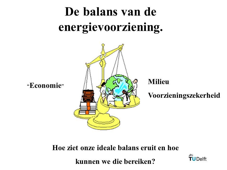 """"""" Economie """" Hoe ziet onze ideale balans eruit en hoe kunnen we die bereiken? Milieu Voorzieningszekerheid De balans van de energievoorziening."""