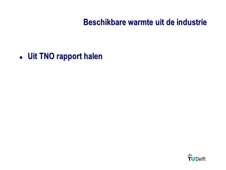 Beschikbare warmte uit de industrie l Uit TNO rapport halen