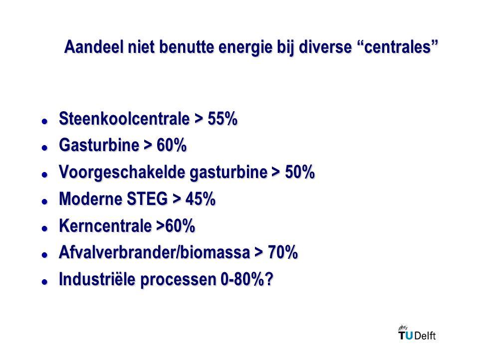 Aandeel niet benutte energie bij diverse centrales l Steenkoolcentrale > 55% l Gasturbine > 60% l Voorgeschakelde gasturbine > 50% l Moderne STEG > 45% l Kerncentrale >60% l Afvalverbrander/biomassa > 70% l Industriële processen 0-80%?