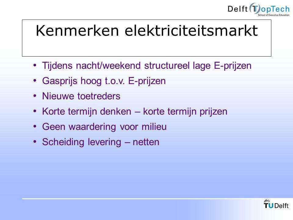 Overcapaciteit Tijdens nacht/weekend structureel lage E-prijzen Gasprijs hoog t.o.v. E-prijzen Nieuwe toetreders Korte termijn denken – korte termijn