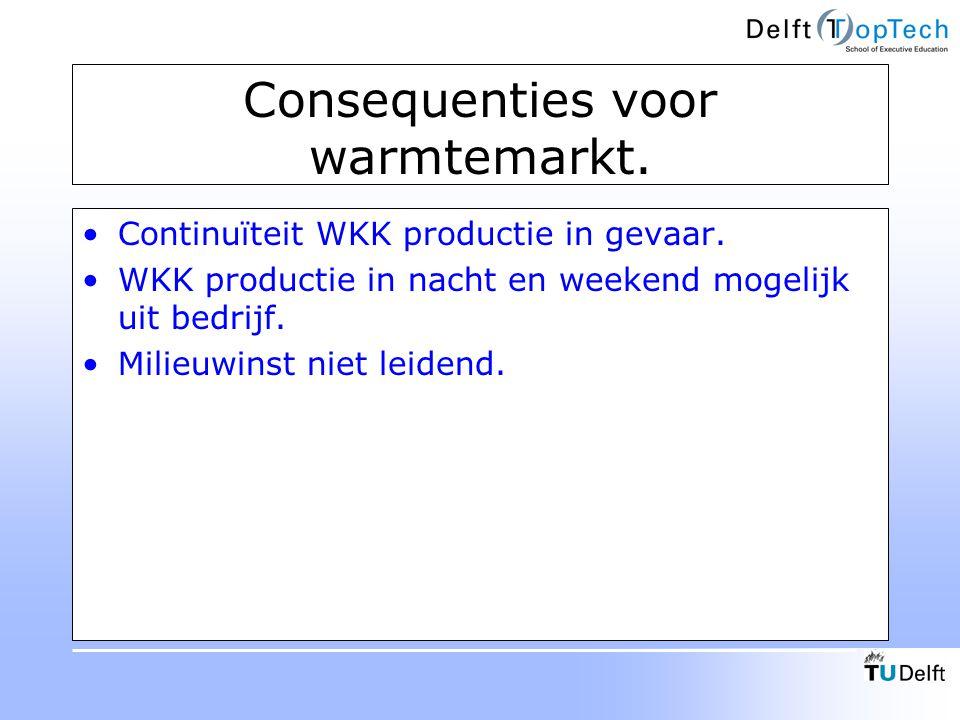 Consequenties voor warmtemarkt. Continuïteit WKK productie in gevaar. WKK productie in nacht en weekend mogelijk uit bedrijf. Milieuwinst niet leidend