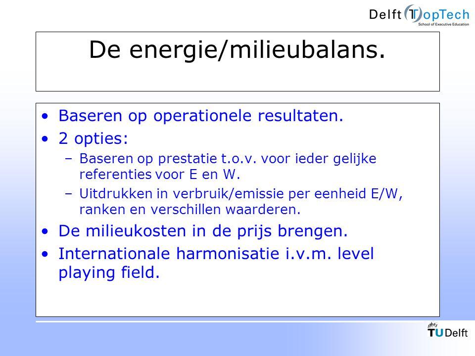 De energie/milieubalans. Baseren op operationele resultaten. 2 opties: –Baseren op prestatie t.o.v. voor ieder gelijke referenties voor E en W. –Uitdr