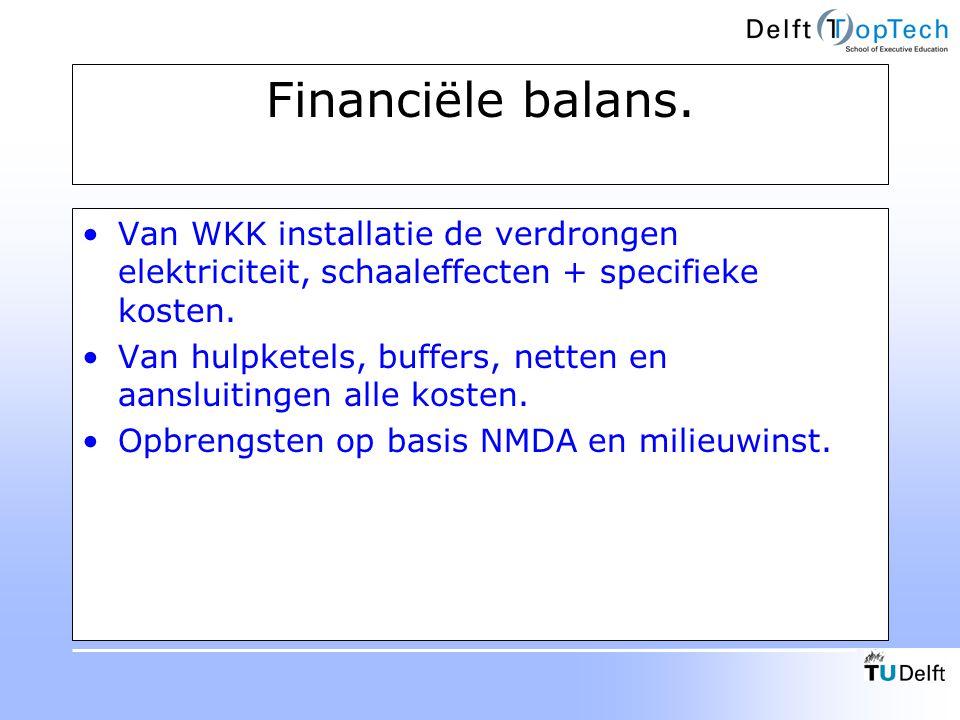 Financiële balans. Van WKK installatie de verdrongen elektriciteit, schaaleffecten + specifieke kosten. Van hulpketels, buffers, netten en aansluiting