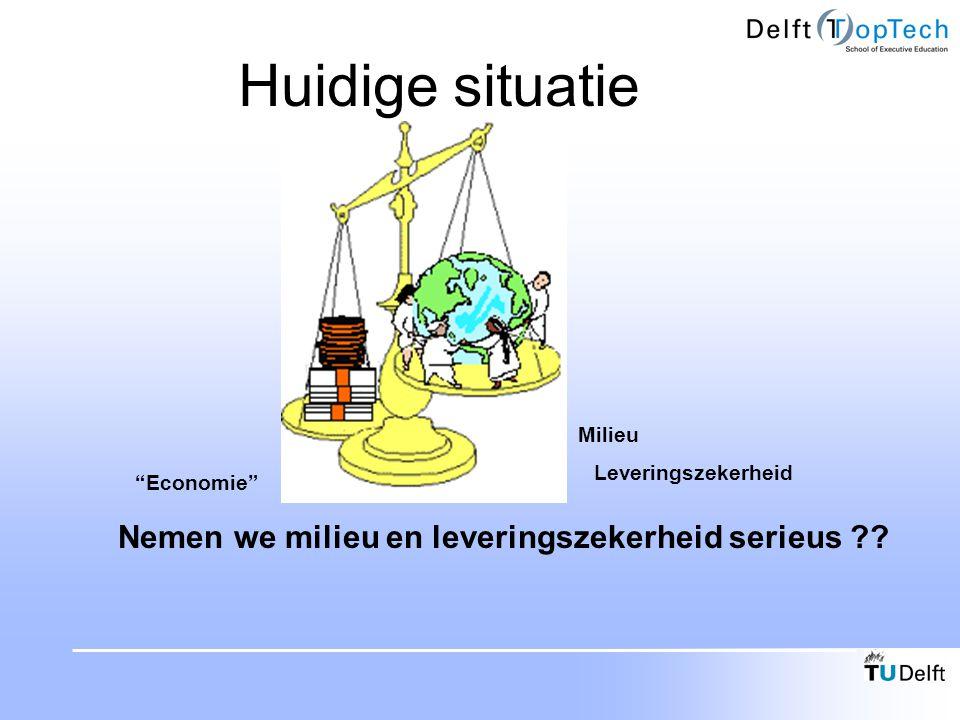 """""""Economie"""" Huidige situatie Nemen we milieu en leveringszekerheid serieus ?? Milieu Leveringszekerheid"""