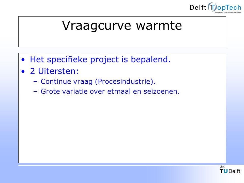 Vraagcurve warmte Het specifieke project is bepalend. 2 Uitersten: –Continue vraag (Procesindustrie). –Grote variatie over etmaal en seizoenen.