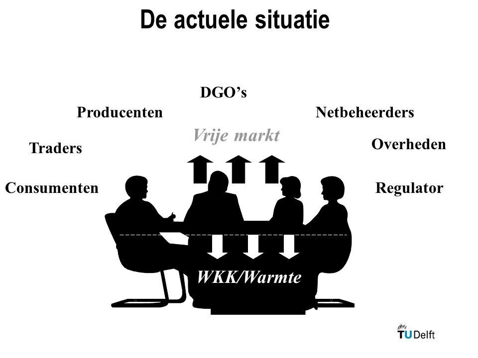 De actuele situatie Traders DGO's Consumenten ProducentenNetbeheerders Regulator Overheden WKK/Warmte Vrije markt
