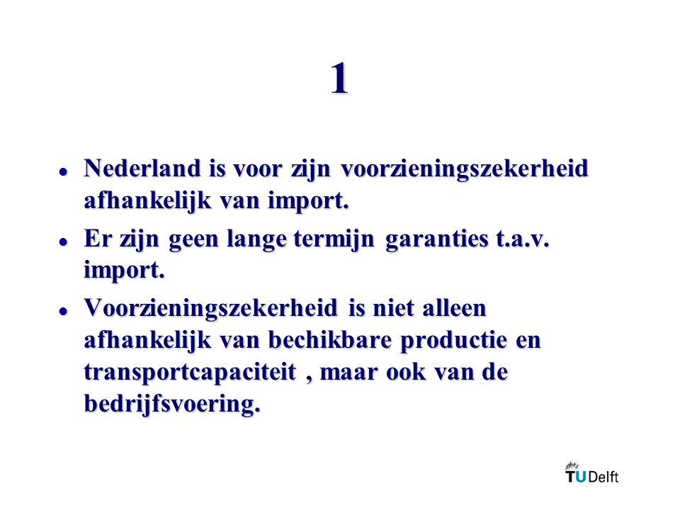 1 l Nederland is voor zijn voorzieningszekerheid afhankelijk van import. l Er zijn geen lange termijn garanties t.a.v. import. l Voorzieningszekerheid