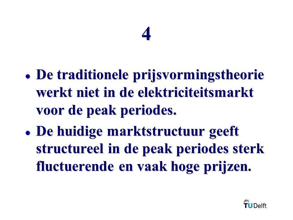 4 l De traditionele prijsvormingstheorie werkt niet in de elektriciteitsmarkt voor de peak periodes. l De huidige marktstructuur geeft structureel in