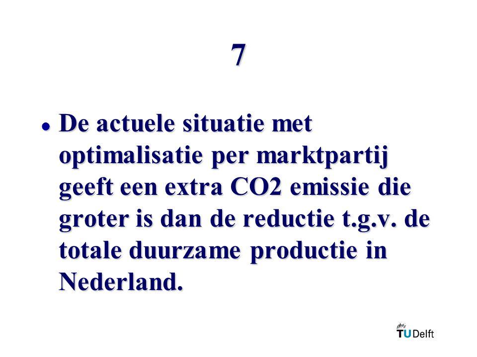7 l De actuele situatie met optimalisatie per marktpartij geeft een extra CO2 emissie die groter is dan de reductie t.g.v. de totale duurzame producti