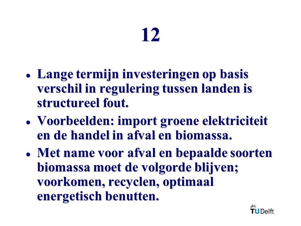 12 l Lange termijn investeringen op basis verschil in regulering tussen landen is structureel fout. l Voorbeelden: import groene elektriciteit en de h