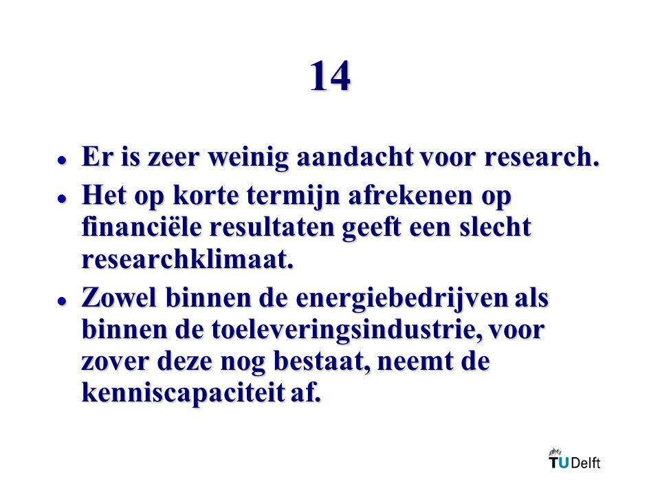 14 l Er is zeer weinig aandacht voor research. l Het op korte termijn afrekenen op financiële resultaten geeft een slecht researchklimaat. l Zowel bin