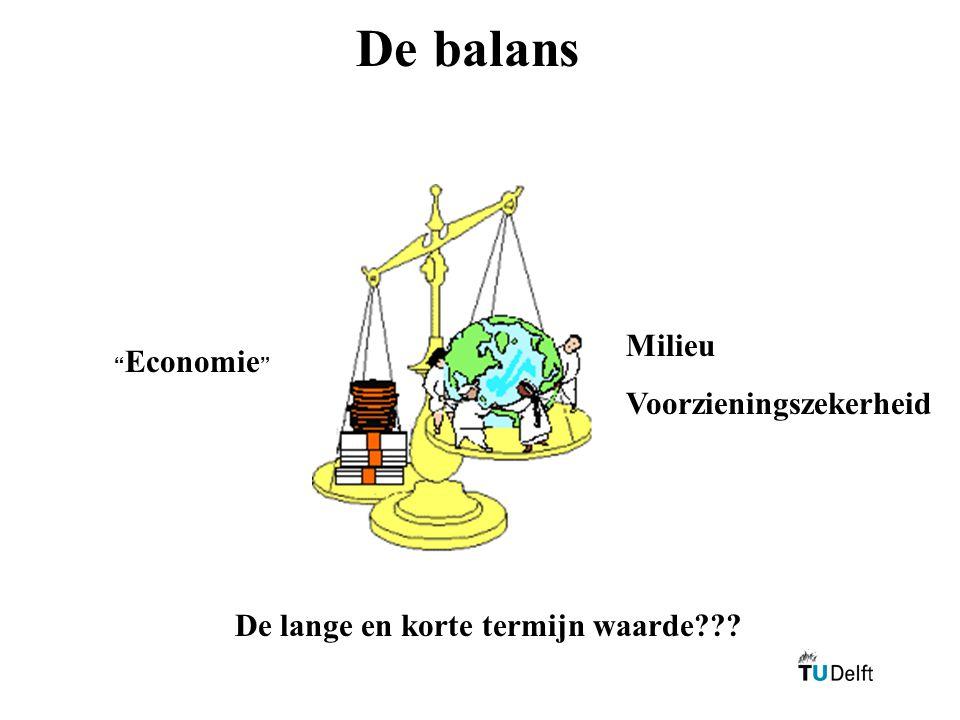 """"""" Economie """" De lange en korte termijn waarde??? Milieu Voorzieningszekerheid De balans"""