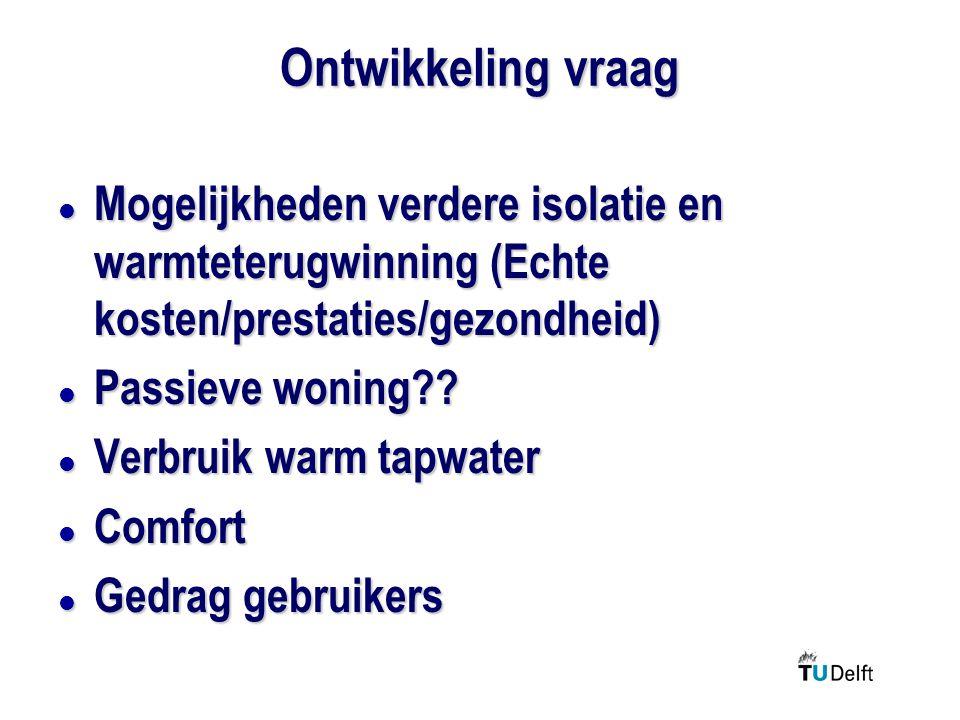 Ontwikkeling vraag l Mogelijkheden verdere isolatie en warmteterugwinning (Echte kosten/prestaties/gezondheid) l Passieve woning .