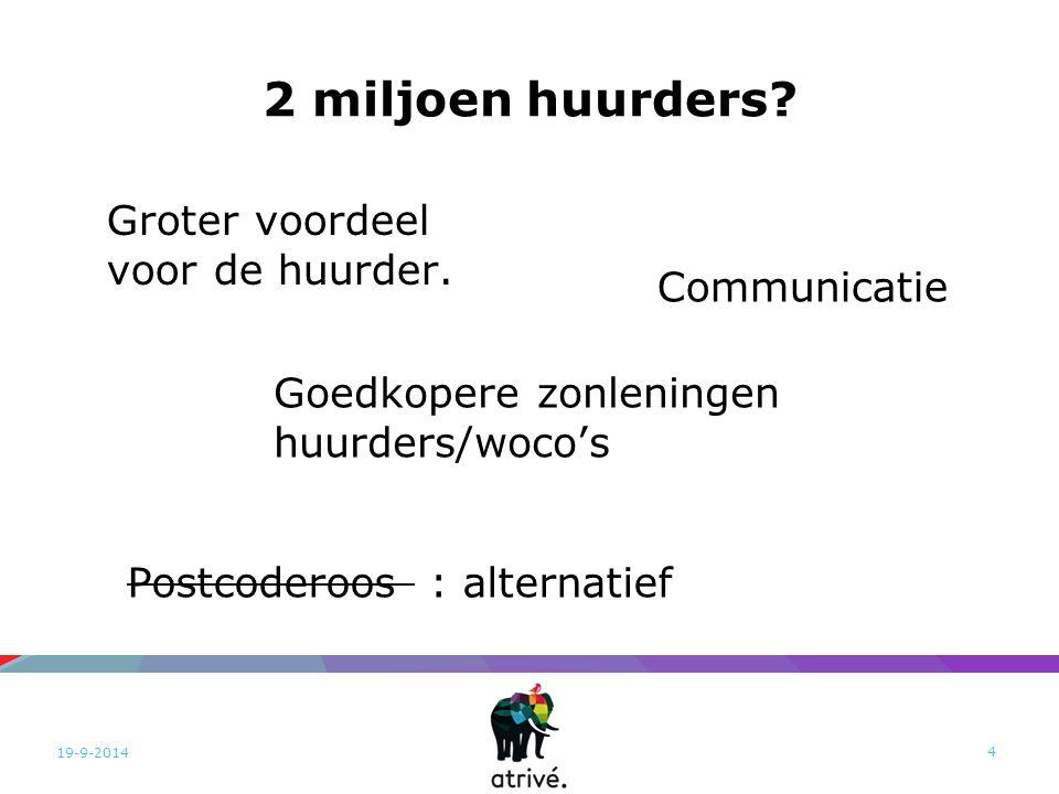 2 miljoen huurders? Groter voordeel voor de huurder. 19-9-2014 4 Postcoderoos : alternatief Goedkopere zonleningen huurders/woco's Communicatie