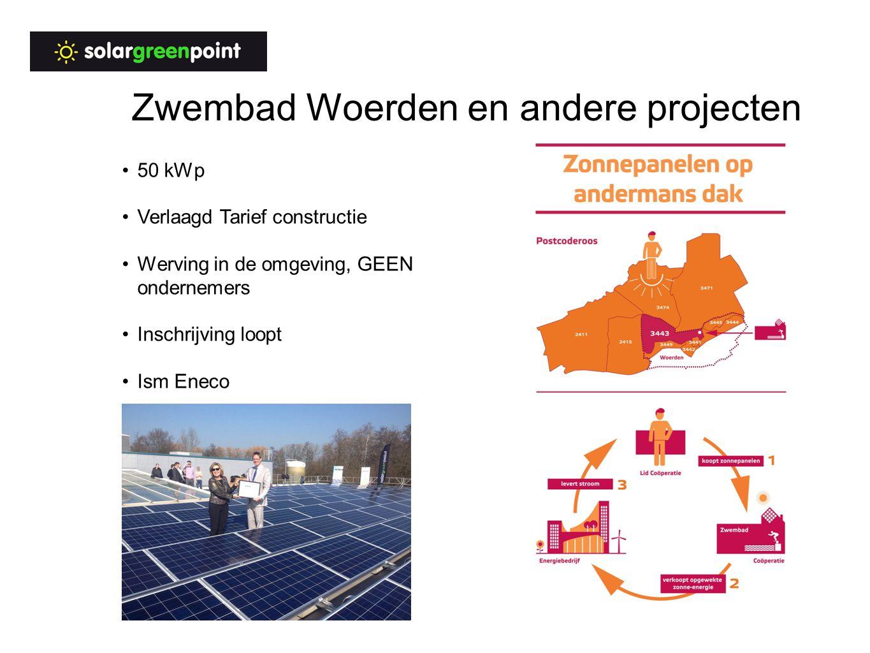 Zwembad Woerden en andere projecten 50 kWp Verlaagd Tarief constructie Werving in de omgeving, GEEN ondernemers Inschrijving loopt Ism Eneco