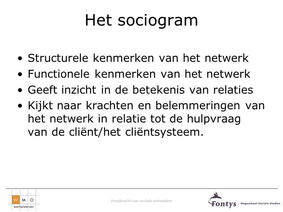 Zorgkracht van sociale netwerken Structurele kenmerken Omvang Variatie Dichtheid Bereikbaarheid